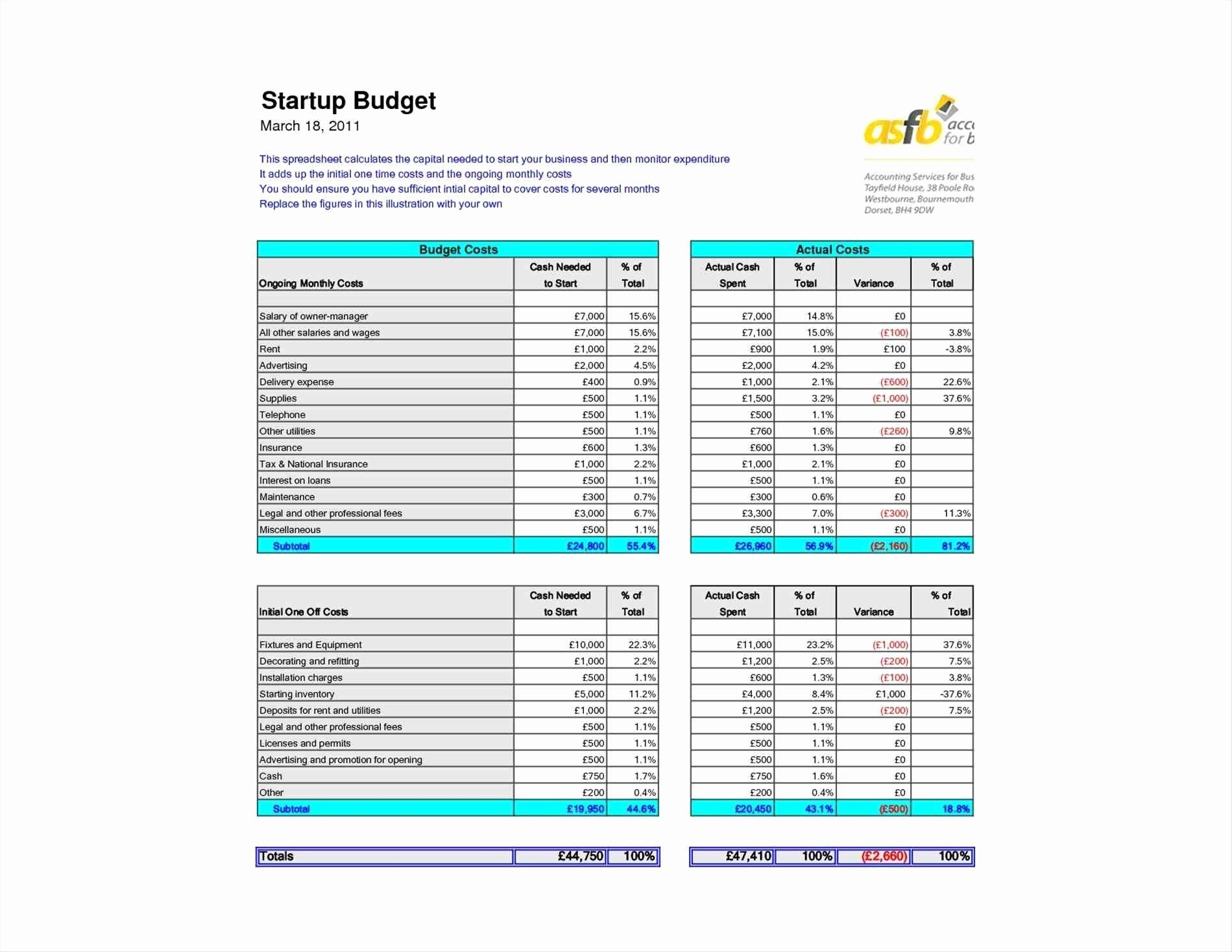 Start Up Budget Template Awesome Business Startup Spreadsheet Template Excel Spreadsheet