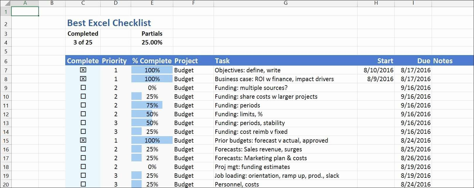 Start Up Budget Template Beautiful Fresh Free Start Up Business Bud Template Excel