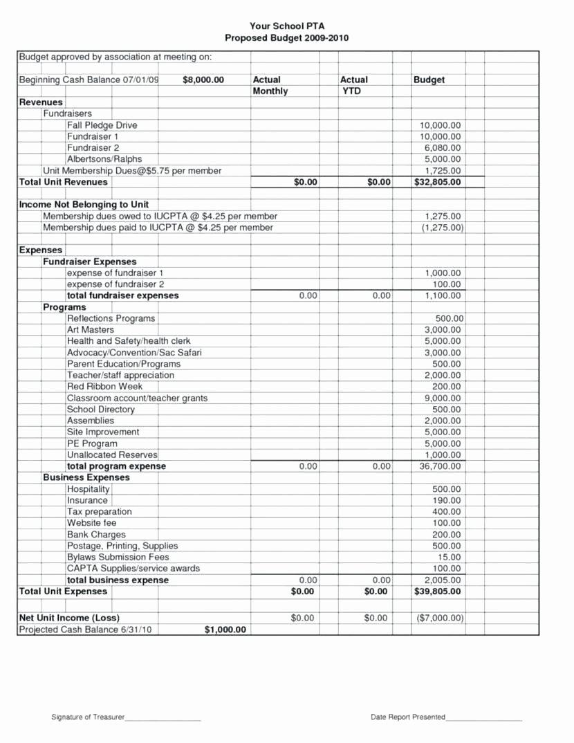 Start Up Budget Template Best Of Template Business Startup Spreadsheet Template