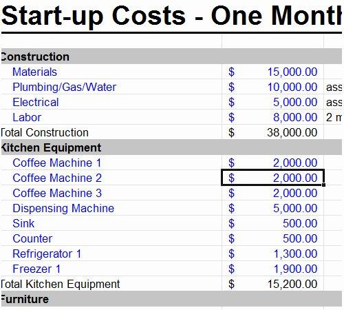 Start Up Budget Template Elegant Startup Business Bud Template Excel