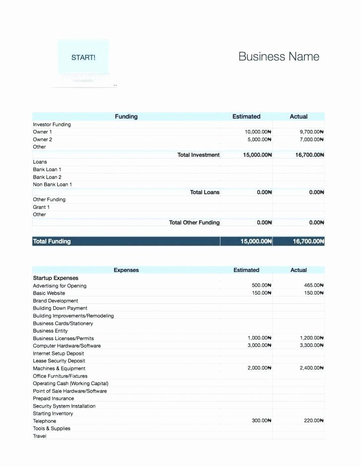 Start Up Budget Template Fresh Small Business Start Up Expenses Template Startup