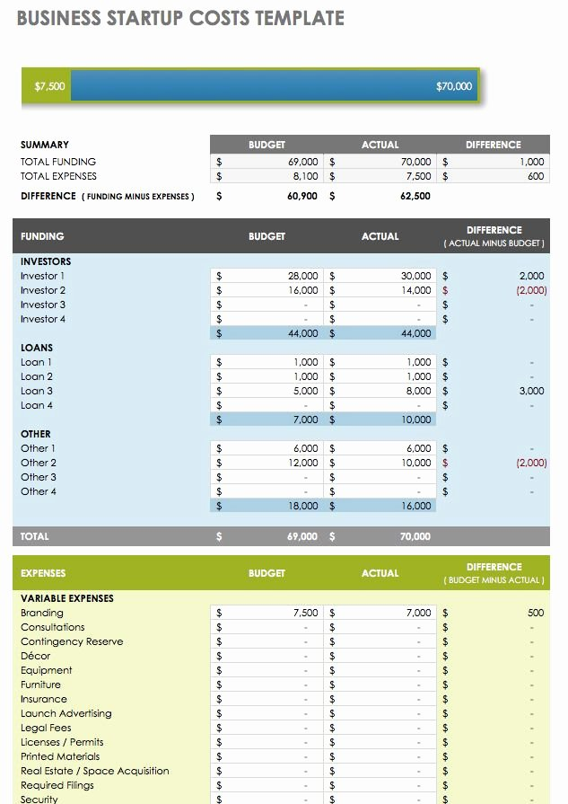 Start Up Expense Template Best Of Free Startup Plan Bud & Cost Templates