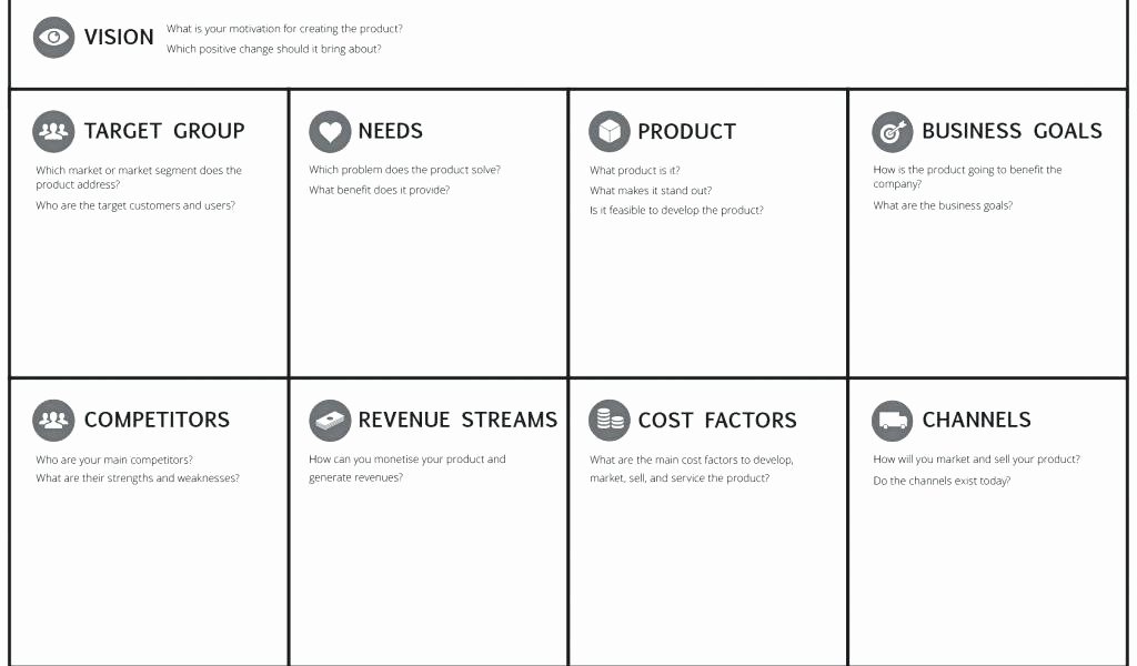 Start Up Expense Template Fresh Small Business Start Up Expenses Template Startup