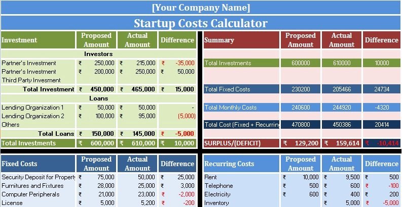 Start Up Expense Template Inspirational Download Free Financial Analysis Templates In Excel