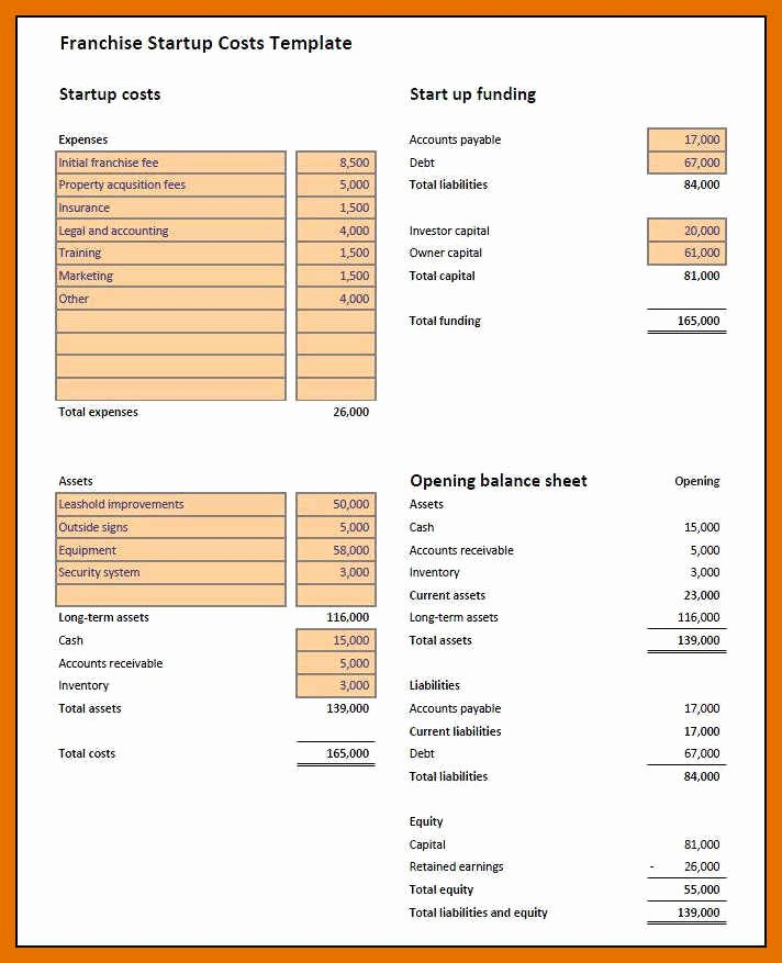 Start Up Expense Template Lovely 7 8 Start Up Expenses