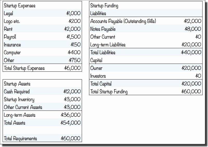 Start Up Expense Template Luxury Business Plan Financials Starting Costs Skynews24