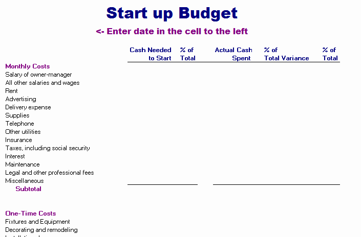 Start Up Expenses Template Lovely Business Plan Bud Template Reportz725 Web Fc2