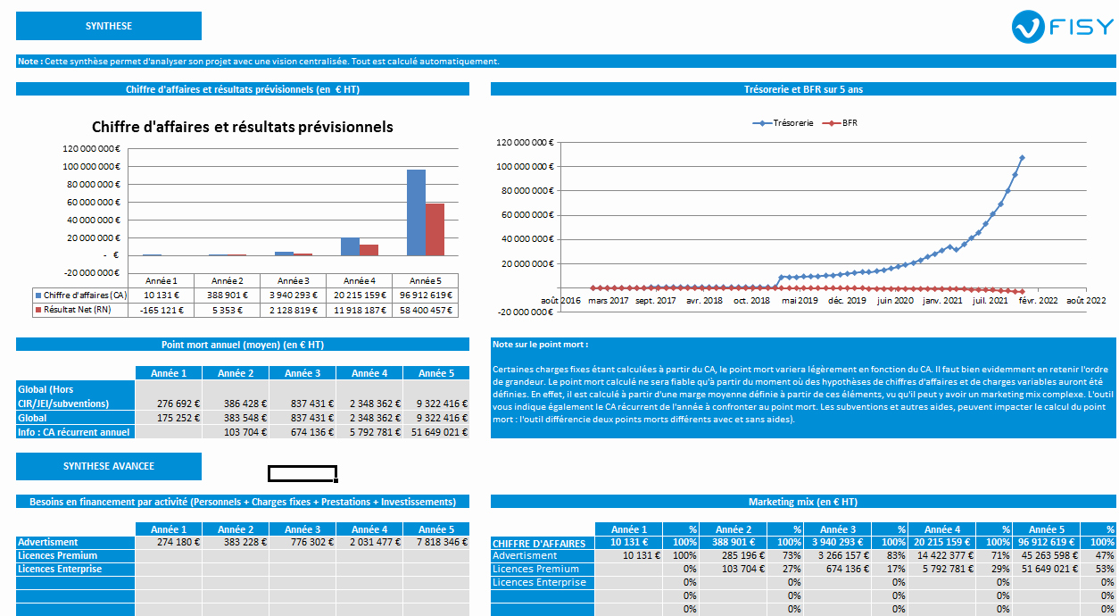 Startup Business Plan Template Excel Awesome Quel Template Excel Utiliser Pour Le Business Plan
