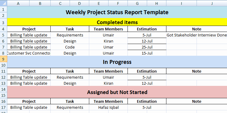 Status Report Template Excel New Weekly Project Status Report Template