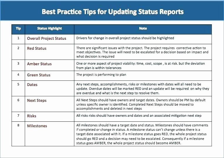Status Update Email Template Best Of Task Status Report Template Weekly format Project Update
