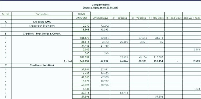Stock Analysis Excel Template Awesome 5 Excel Stock Analysis Template Tipstemplatess