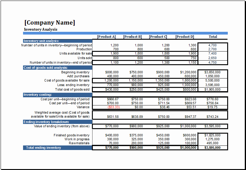 Stock Analysis Excel Template Beautiful Ms Excel Business Inventory Analysis Template