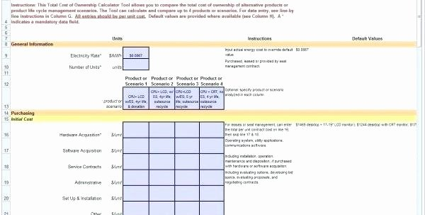 Stock Analysis Excel Template Best Of Analysis Spreadsheet Example Template Cost Excel