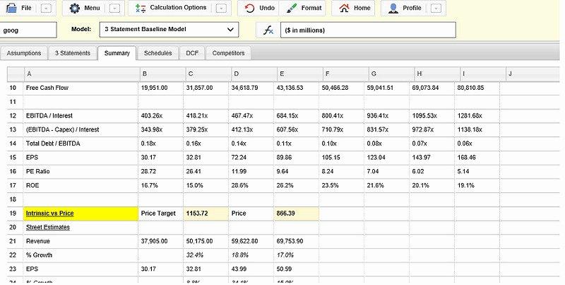 Stock Analysis Excel Template Elegant Stock Analysis Spreadsheet Excel Template Safal Niveshaks
