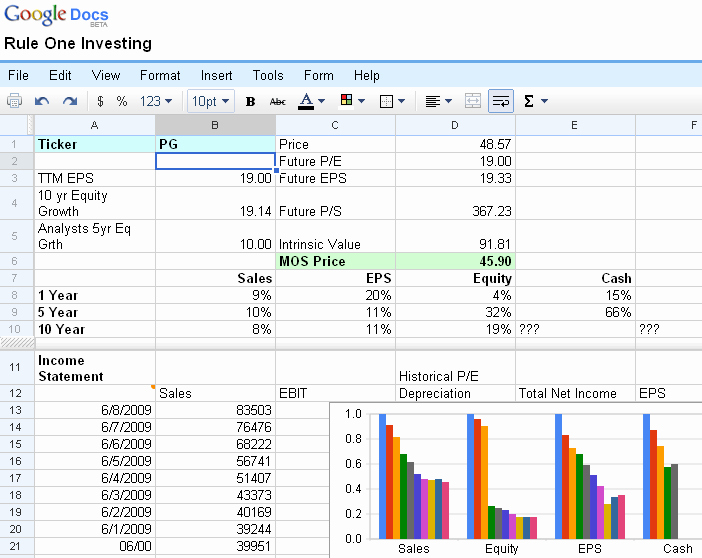 Stock Analysis Excel Template Inspirational Stock Analysis Spreadsheet Excel Template Automatic Stock