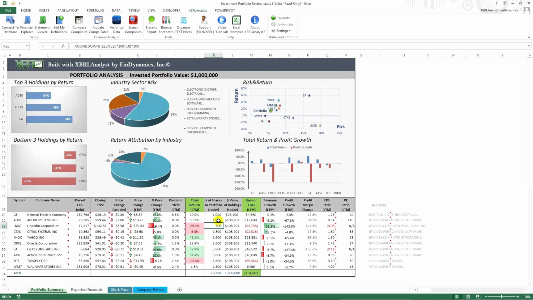 Stock Analysis Excel Template Inspirational Stock Analysis Spreadsheet Excel Template – Spreadsheet