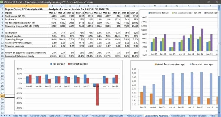 Stock Analysis Excel Template Lovely Stock Analysis Spreadsheet for Indian Stocks Free Download