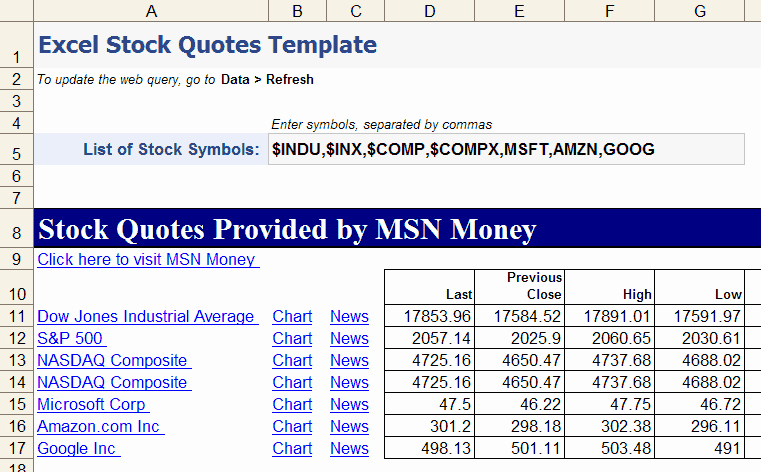 Stock Analysis Excel Template Unique Free Stock Quotes In Excel