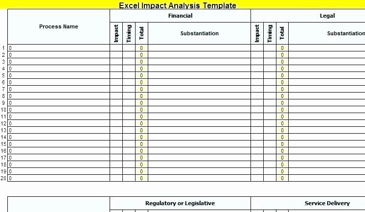 Stock Analysis Excel Template Unique Stock Template Stock Template Stock Analysis Template