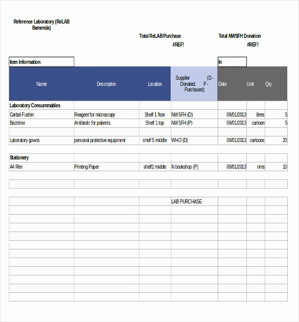 Stock Inventory Excel Template Inspirational Inventory Management Template – 10 Free Excel Pdf