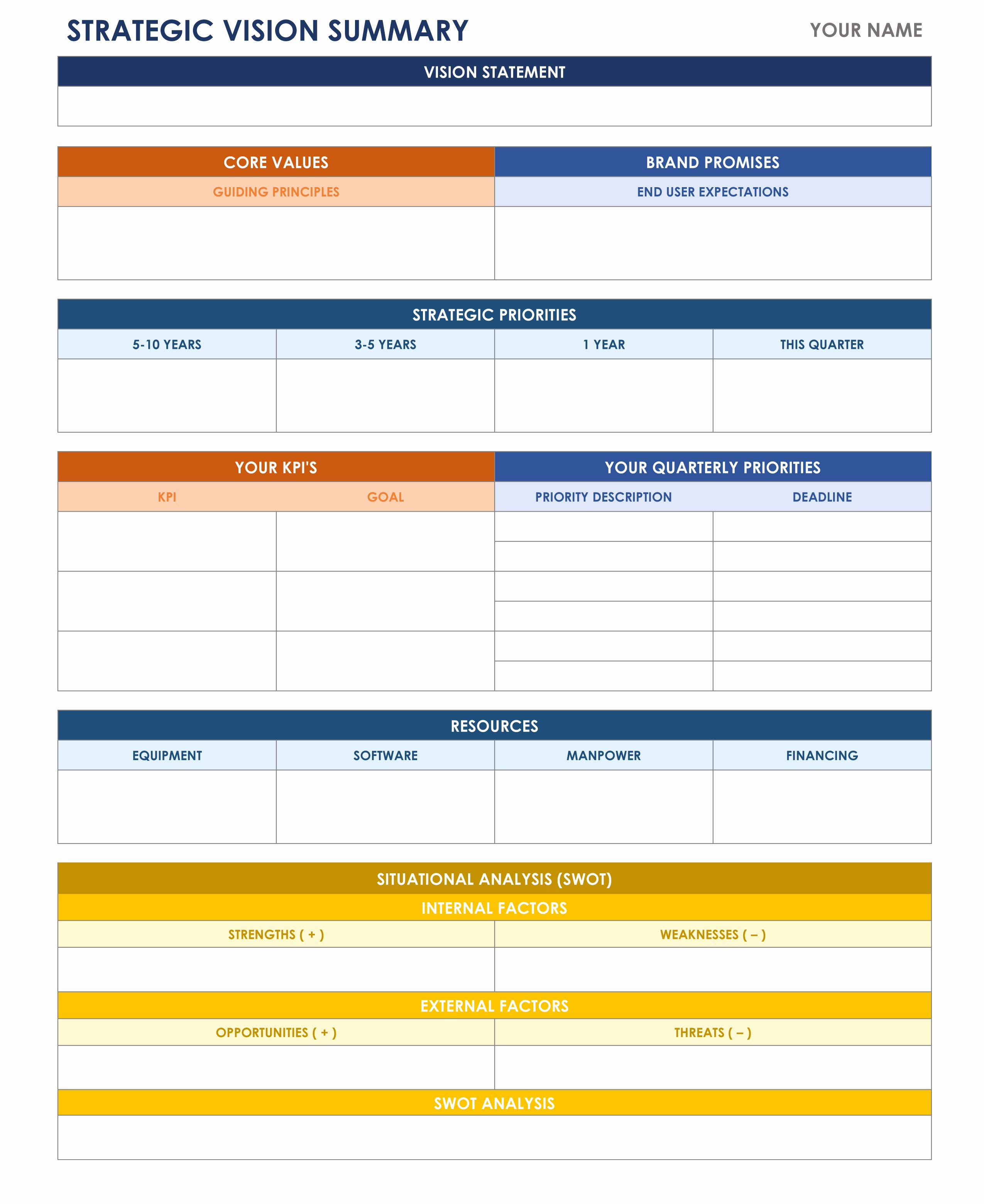 Strategic Account Planning Template Beautiful 9 Free Strategic Planning Templates Smartsheet