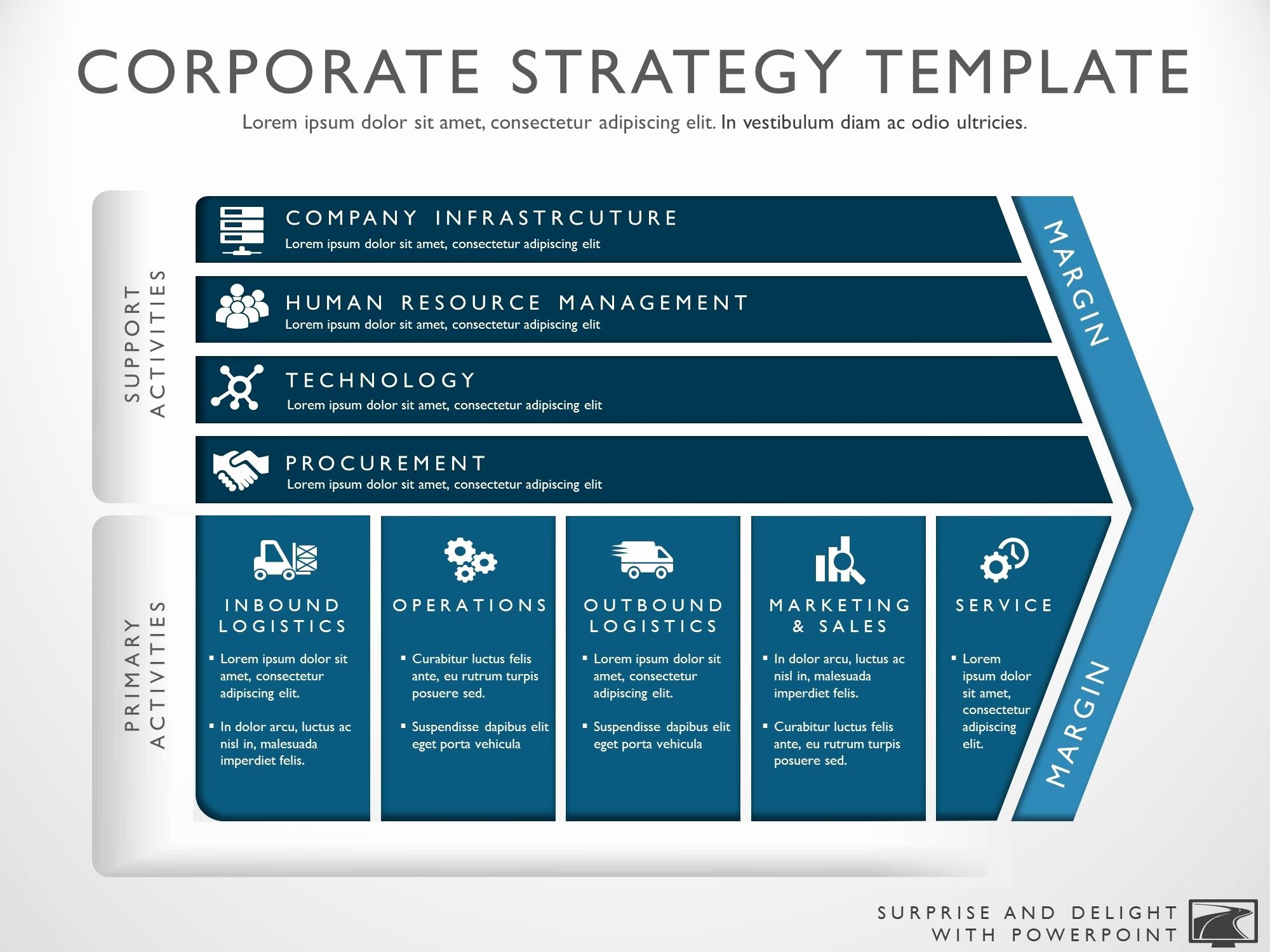 Strategic Business Plan Template Fresh Business Strategy Template – My Product Roadmap