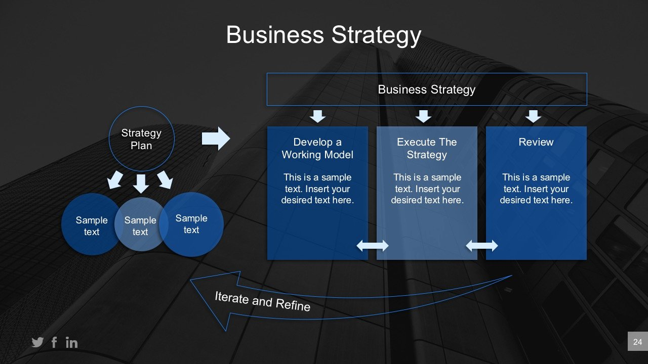 Strategic Business Plan Template Fresh Executive Strategic Planning Powerpoint Presentation