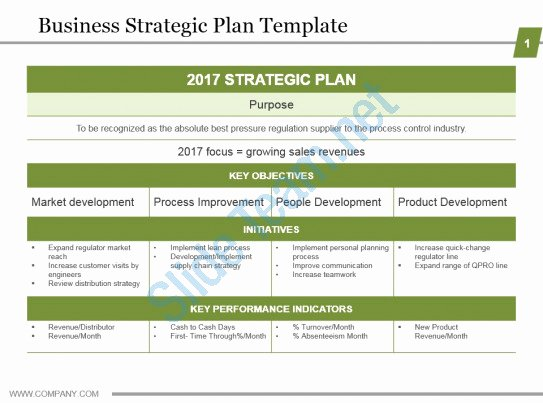 Strategic Communication Plan Template Lovely Business Strategic Plan Template Powerpoint Guide
