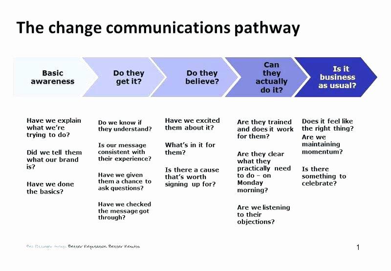 Strategic Communication Plan Template Lovely Munications Internal Munication Strategy Template