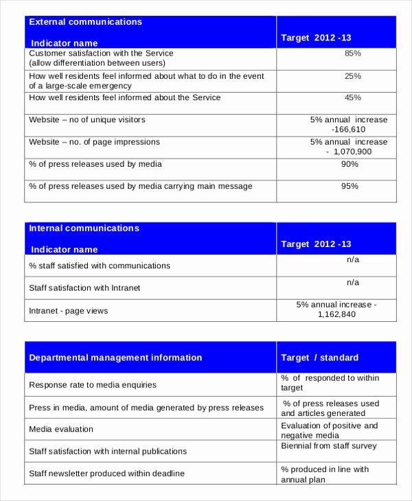 Strategic Communication Plan Template New 40 Strategic Plan Templates