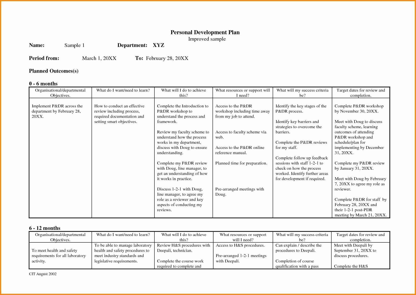 Strategic Planning for Nonprofits Template Awesome Fresh Sample Strategic Plan Nonprofit organization
