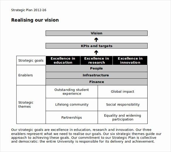 Strategic Planning for Nonprofits Template Elegant 22 Strategic Plan Templates Free Word Pdf format