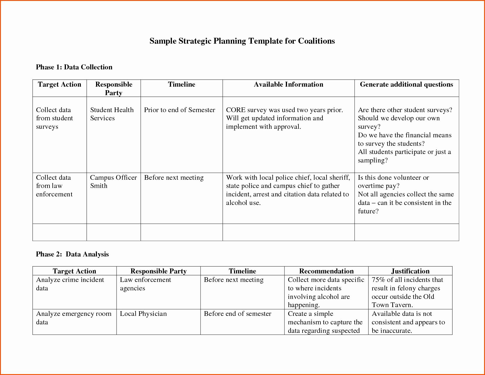 Strategic Planning for Nonprofits Template Elegant Sample Strategic Plan Template Portablegasgrillweber