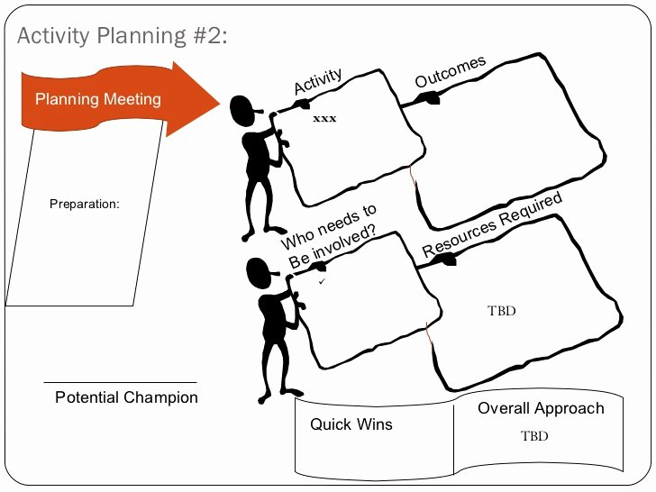 Strategic Planning for Nonprofits Template Fresh Non Profit Strategic Planning Session Template