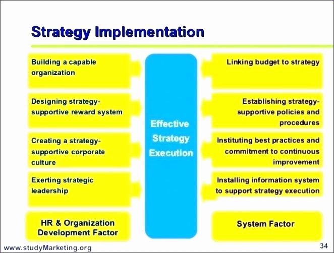 Strategic Planning for Nonprofits Template Fresh Strategic Planning Nonprofit Template Free Non Profit Plan