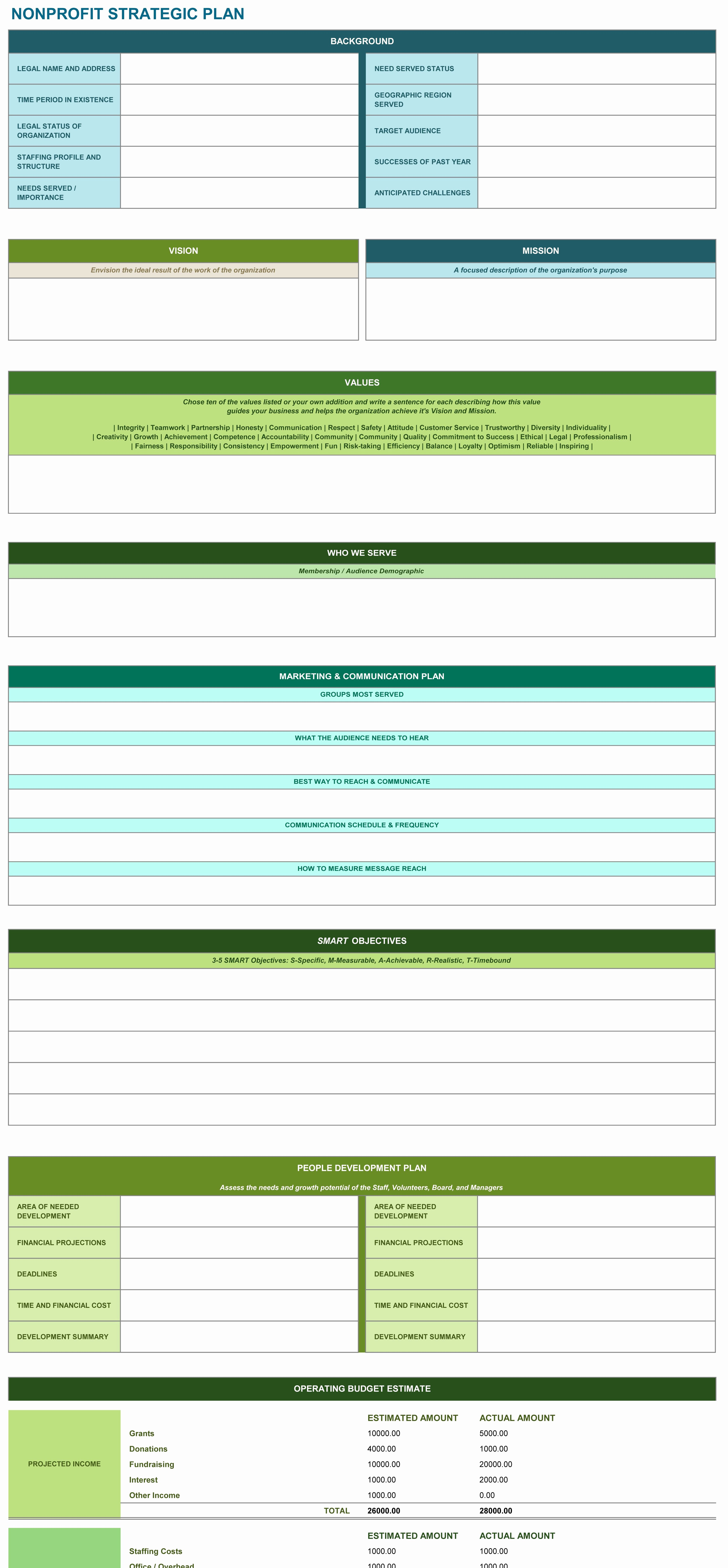 Strategic Planning for Nonprofits Template Lovely Non Profit Strategic Plan Excel Template