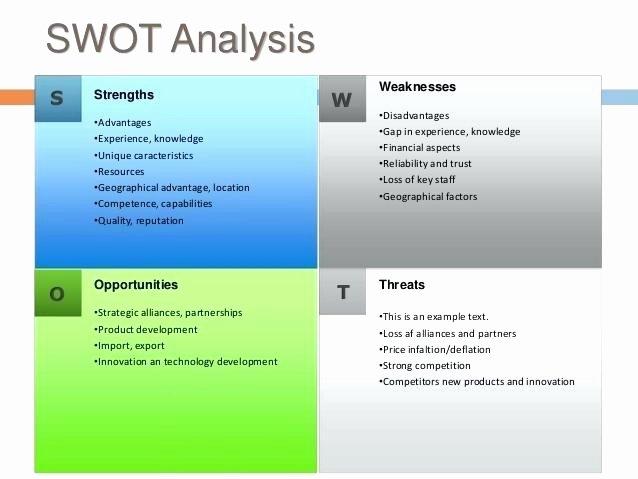 Strategic Planning for Nonprofits Template Lovely Nonprofit Marketing Plan Template Free – Giancarlosopofo