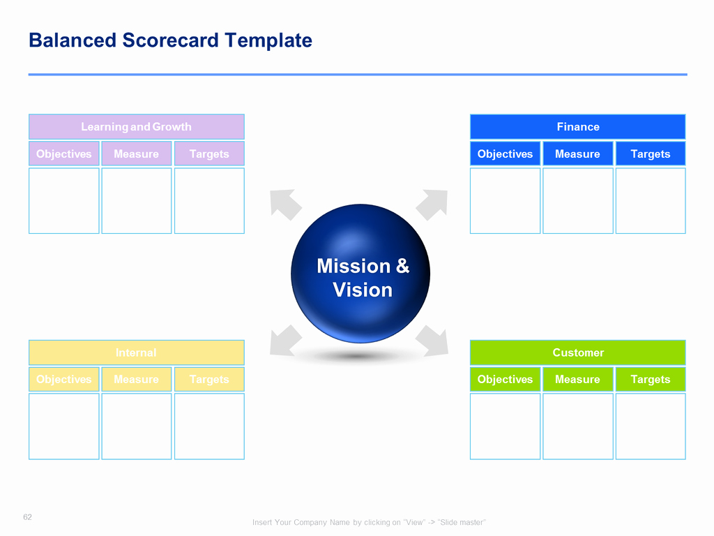 Strategic Planning Nonprofit Template Best Of Download A Simple Strategic Plan Template