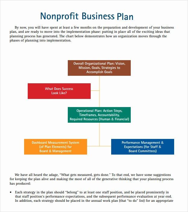 Strategic Planning Nonprofit Template Fresh 11 Non Profit Business Plan Samples