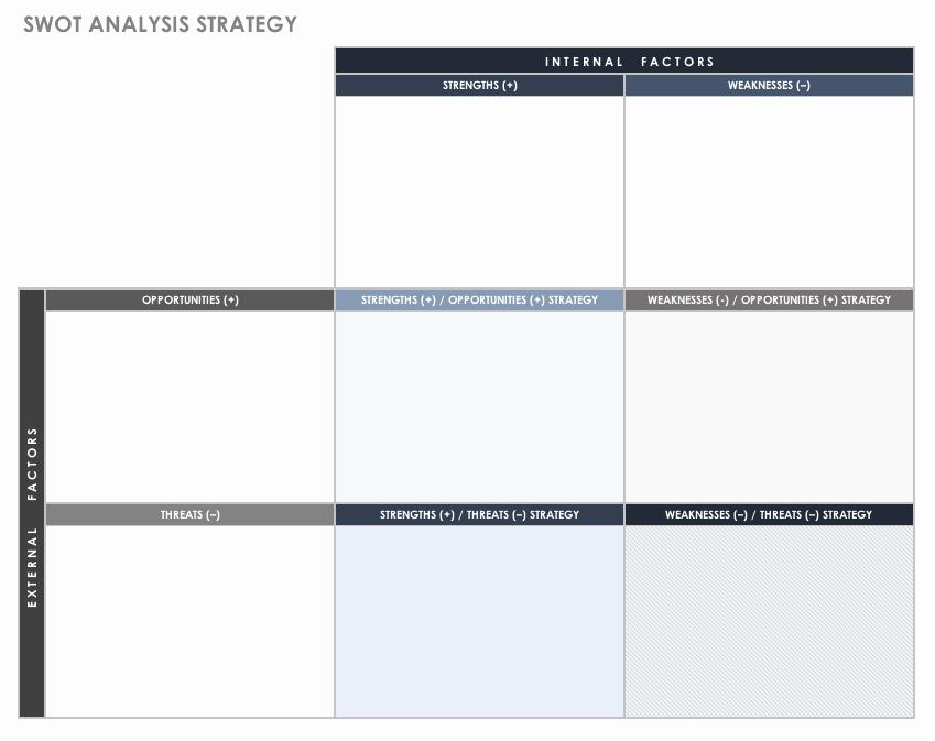 Strategic Planning Nonprofit Template Fresh Free Strategic Planning Templates