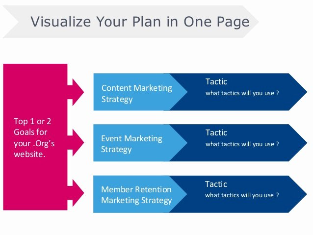 Strategic Planning Nonprofit Template Luxury Your 2014 Nonprofit Trends and A Strategic Planning