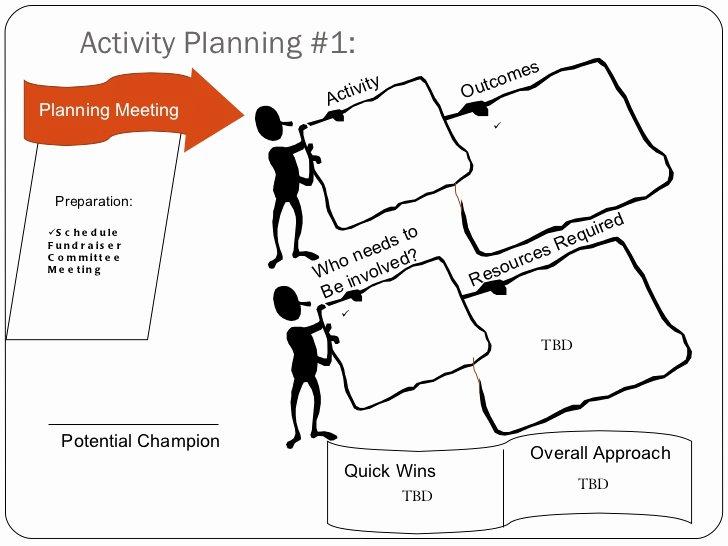 Strategic Planning Nonprofit Template Unique Non Profit Strategic Planning Session Template