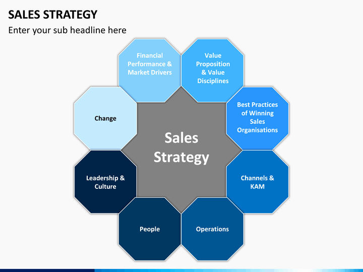 Strategic Sales Plan Template Elegant Sales Strategy Powerpoint Template