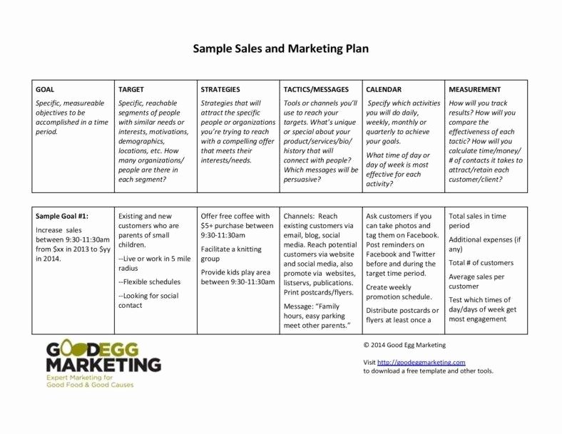 Strategic Sales Plan Template Inspirational How Small Businesses Can Boost Marketing Process