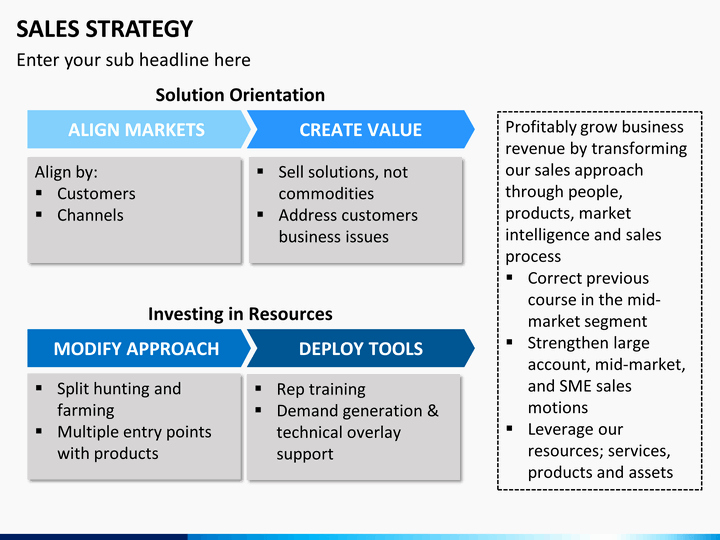 Strategic Sales Plan Template Lovely Sales Strategy Powerpoint Template
