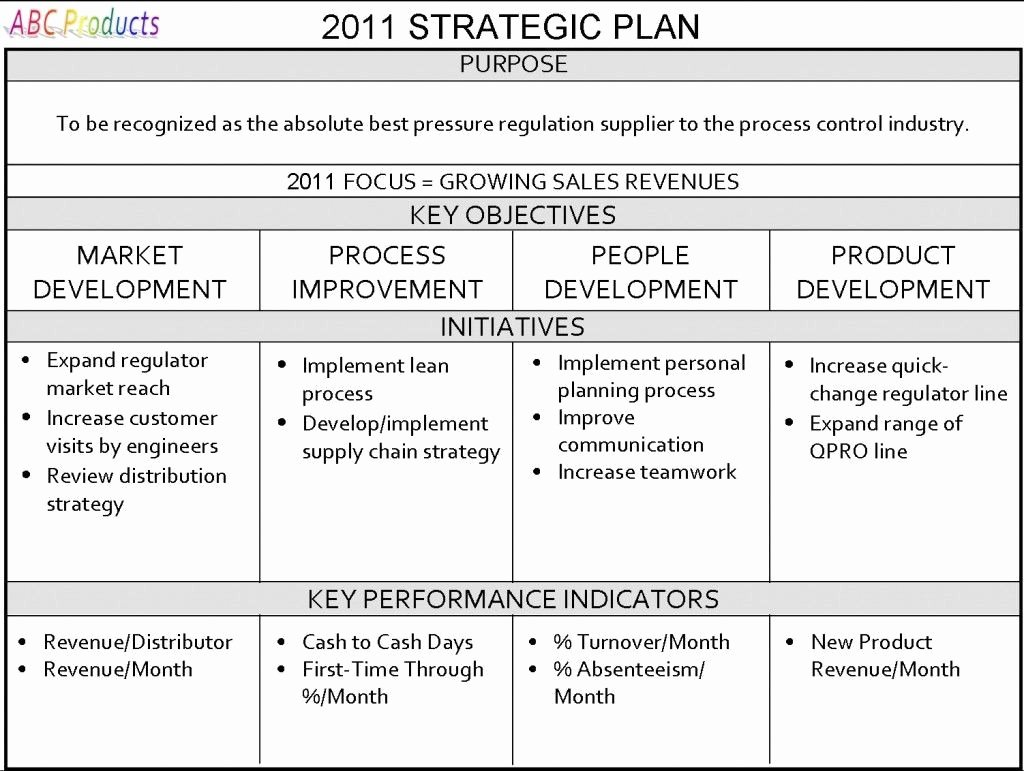 Strategic Sales Plan Template Unique E Page Strategic Plan Strategic Planning for Your
