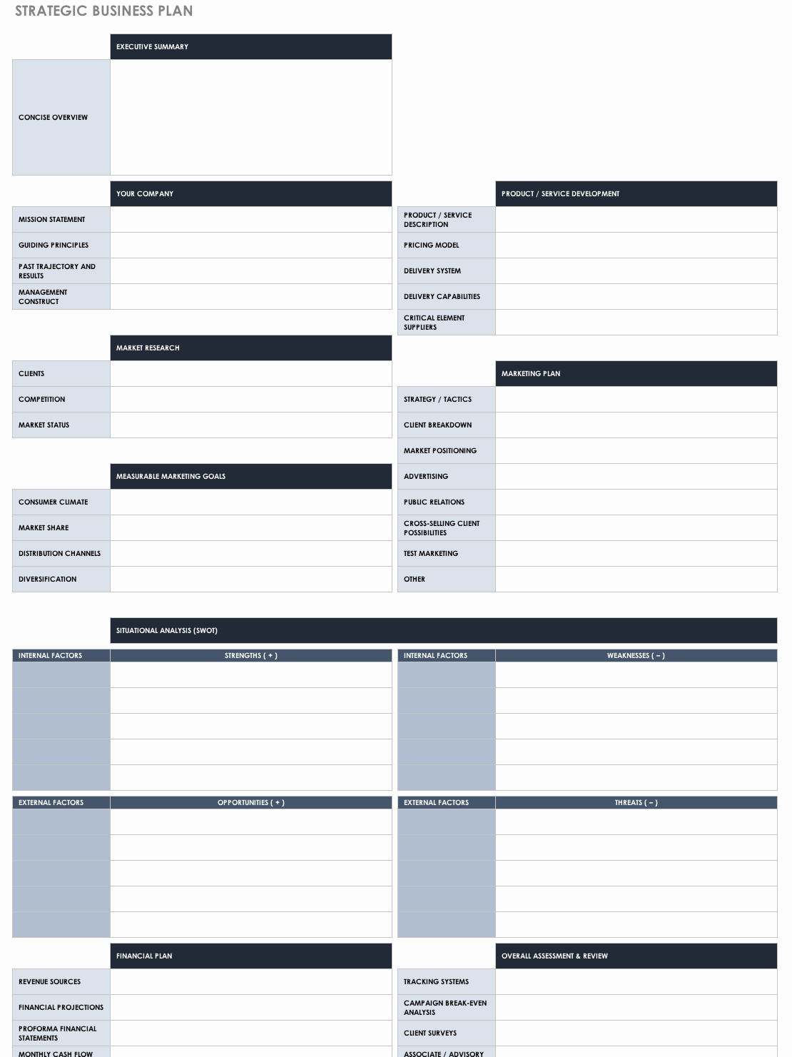 Strategic Sales Planning Template Unique Free Strategic Planning Templates
