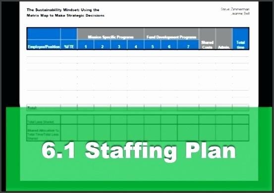 Strategic Staffing Plan Template Elegant Project Staffing Plan Template Session Edition Example