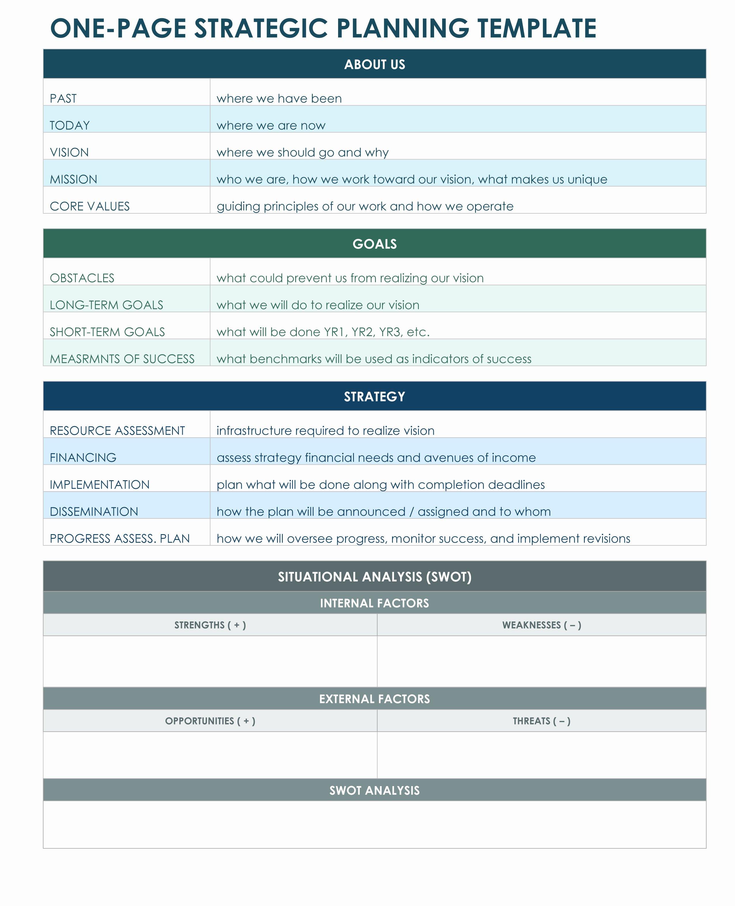 Strategic Staffing Plan Template Luxury Sample Strategic Plan Template Portablegasgrillweber