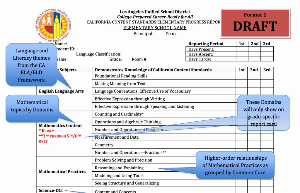 Student Report Card Template New La Unified Plans A Mon Core Makeover for Its Elementary